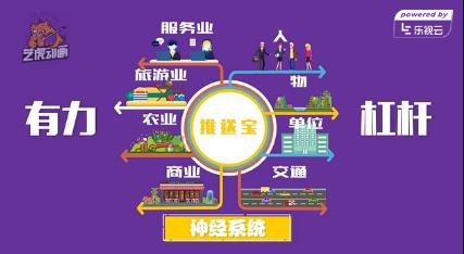 北京动漫公司二维动画设计