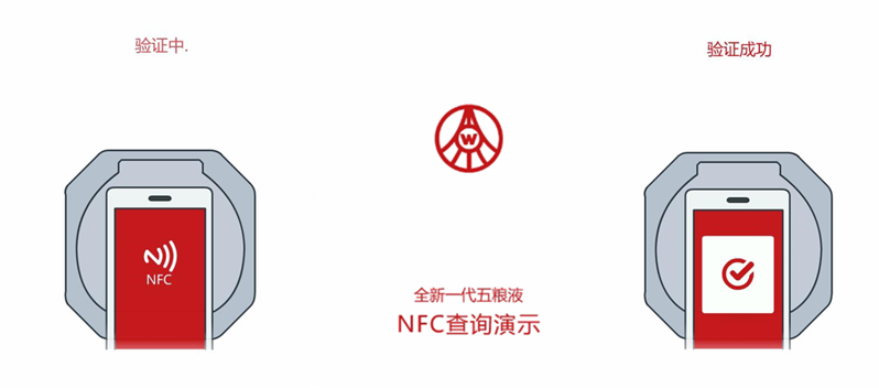 五粮液NFC防伪查询系统操作演示宣传动画
