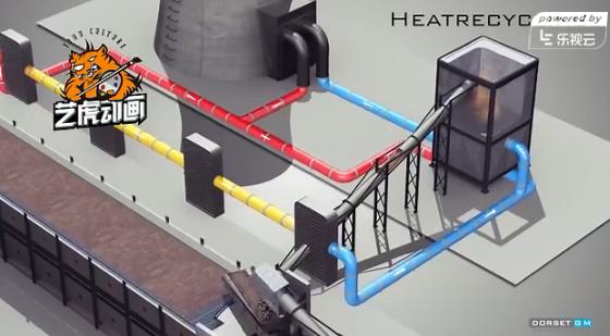 家禽粪肥化学处理工艺流程动画演示