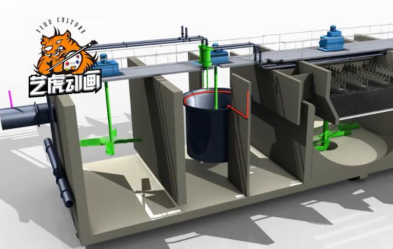 工业机械工程演示动画