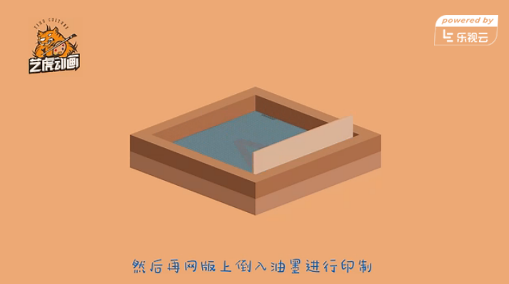 印刷工艺流程flash产品演示动画