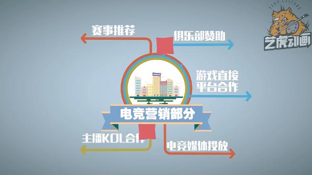 北京艺虎动画公司