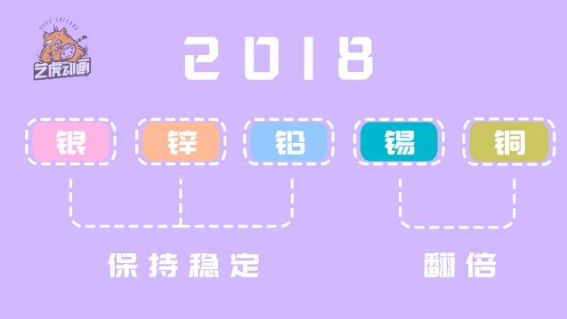 天下彩app宣传片